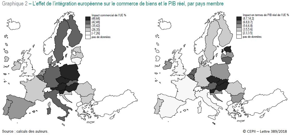 cartes L'effet de l'intégration européenne sur le commerce de biens et le PIB réel, par pays membre