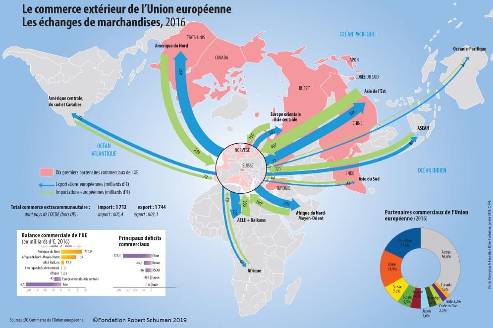 Carte Le commerce extérieur de l'UE