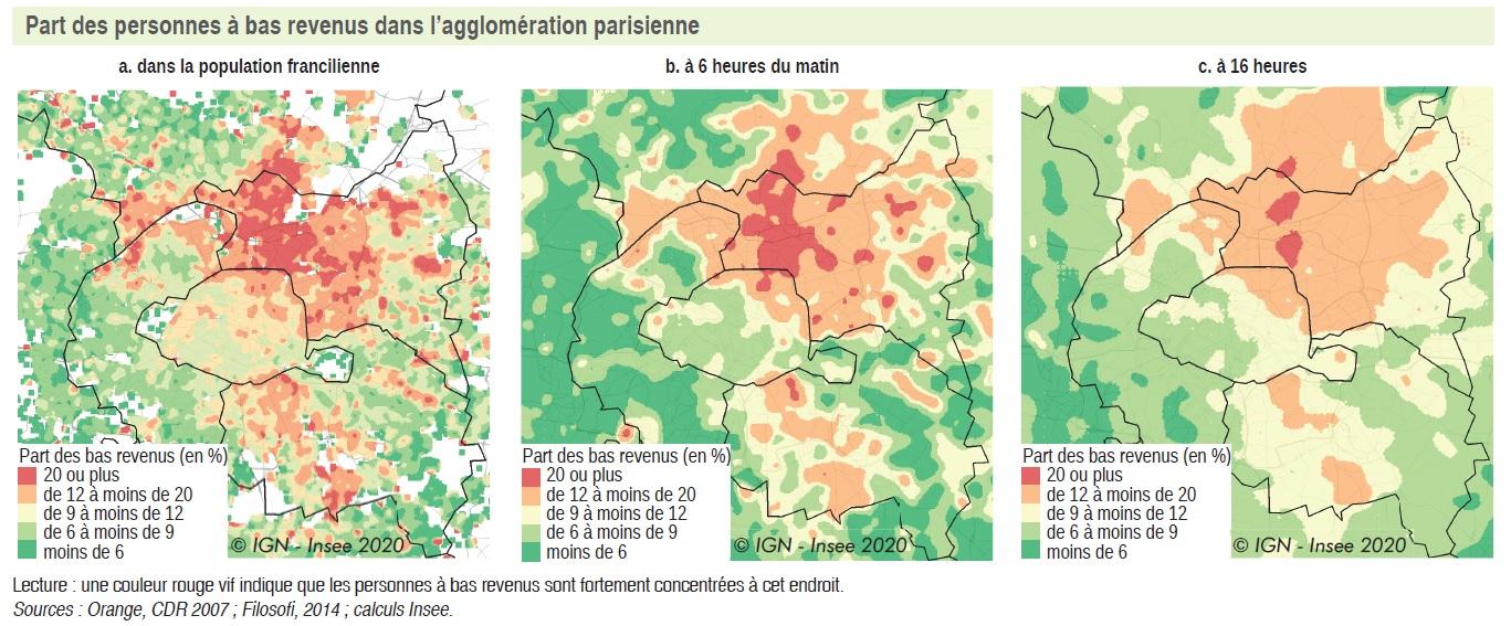 Graphique : Part des personnes à bas revenus dans l'agglomération parisienne a) dans la population francilienne, b) à 6 heures du matin, c) à 16 heures