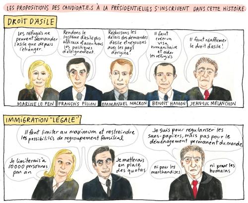 planche de dessin extraite du blog Dessinons les élections