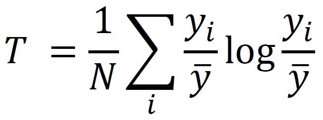 équation de l'indice de Theil pour une population N