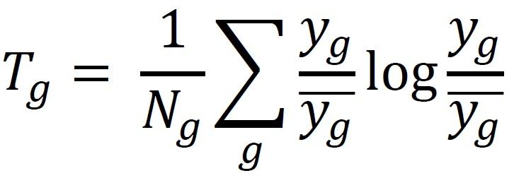 équation de l'indice de Theil pour le sous-groupe g