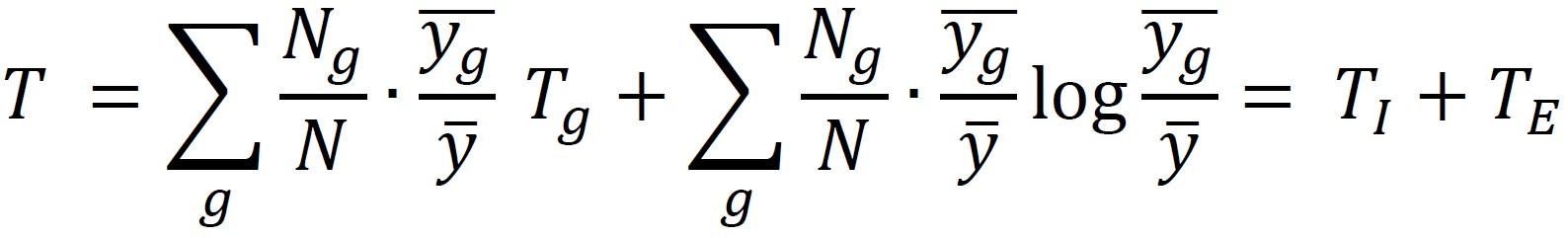 équation de l'indice de Theil décomposé