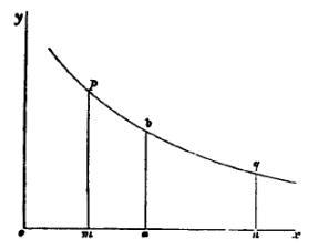 théorie de la valeur ricardo